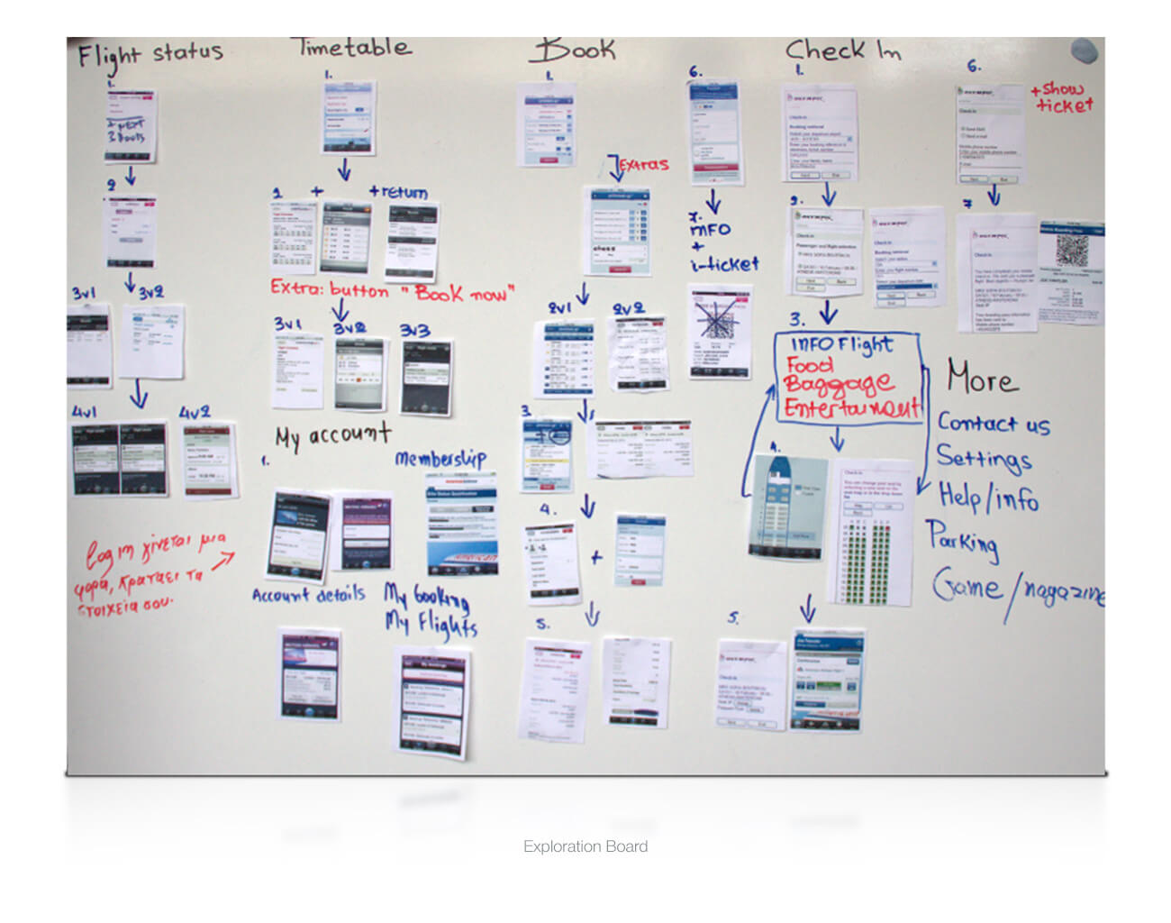Airline Mobile App Exploration Board